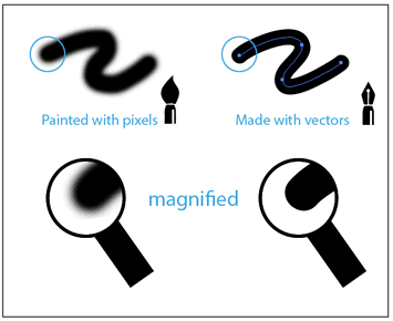 Zoomed view to show difference between raster and vector